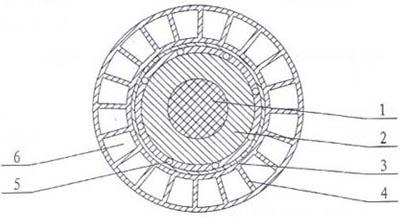 耐高温结构图