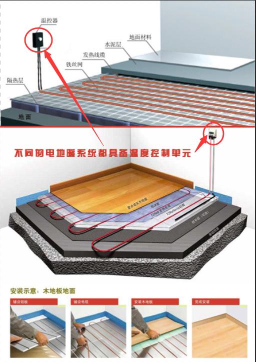 电地暖温度控制单元