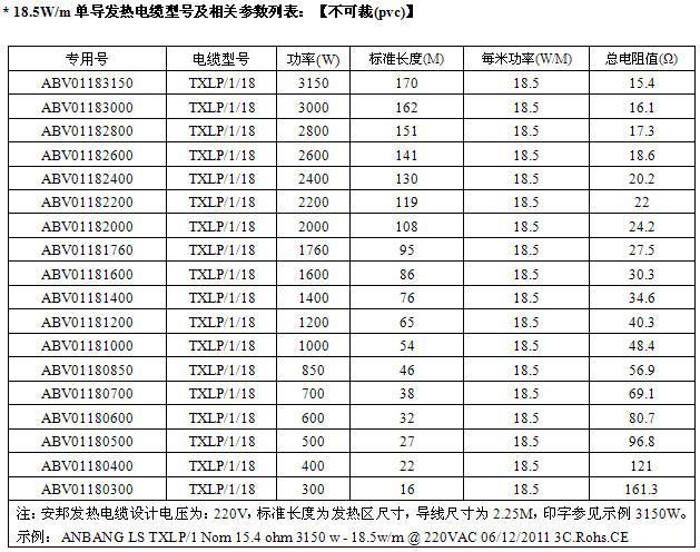 18.5W/m单导发热电缆型号规格表