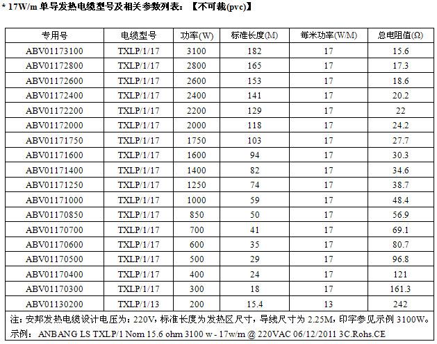 17W/m单导发热电缆型号规格表
