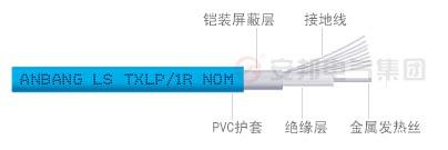 单导地热电缆结构
